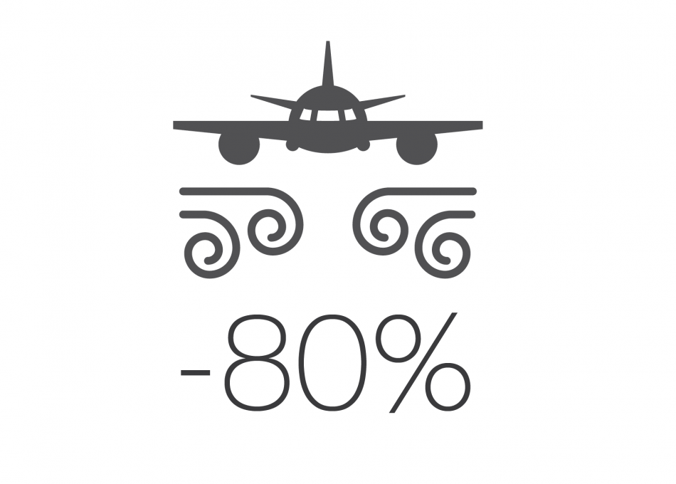 Pal V Website Graphics Benefits 80 Turbulence
